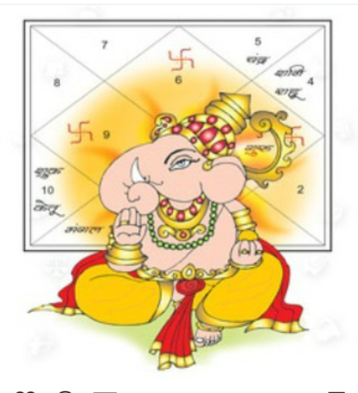 All wishes comes true through astrologer guru ji