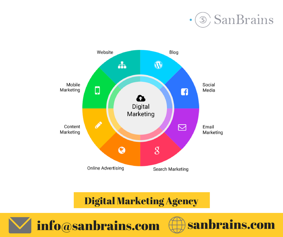 Image for Digital marketing services, top digital marketing services