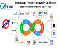 Image for Mean Stack Developer Training Institute in Coimbatore- Software Traini