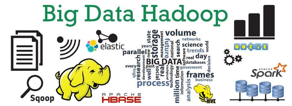 Image for Big Data Analytics training in Chennai