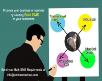 Image for Bulk SMS Services in Bangalore