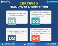 Image for HMI Drive & Networking training and certification in noida | Networkin