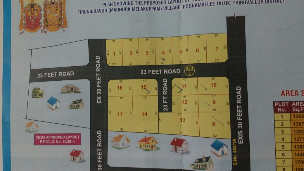 Pay just Rs 1300 per sft own CMMDA approved plots at Thiruninravur- ct