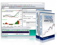 Image for Trend Analyser  Best Charting Software