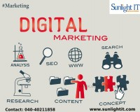 Image for Digital Marketing Services In Hyderabad