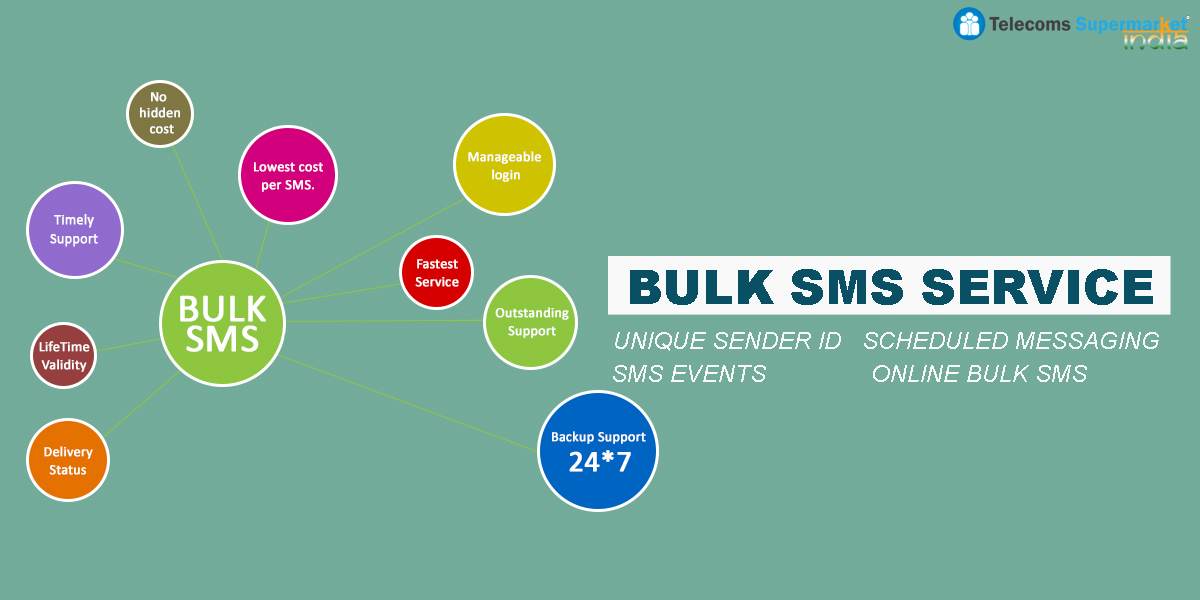 Bulk SMS | Low Cost Instant Delivery Promotional & Transactional SMS