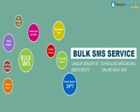 Image for Bulk SMS | Low Cost Instant Delivery Promotional & Transactional SMS