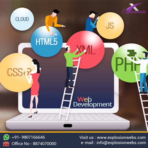 Image for Website Development Company in Varanasi