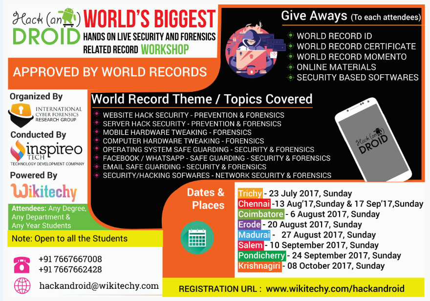 Image for WORLD'S BIGGEST HANDS ON LIVE SECURITY FORENSICS RELATED RECORD WORKSH