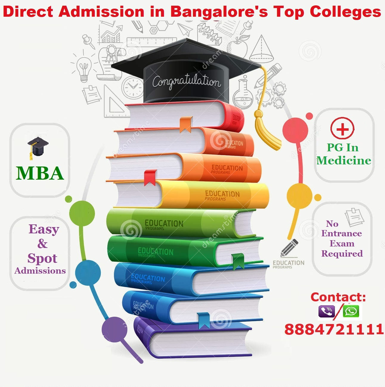 Image for Direct Admissions for MBA & PG IN MEDICINE