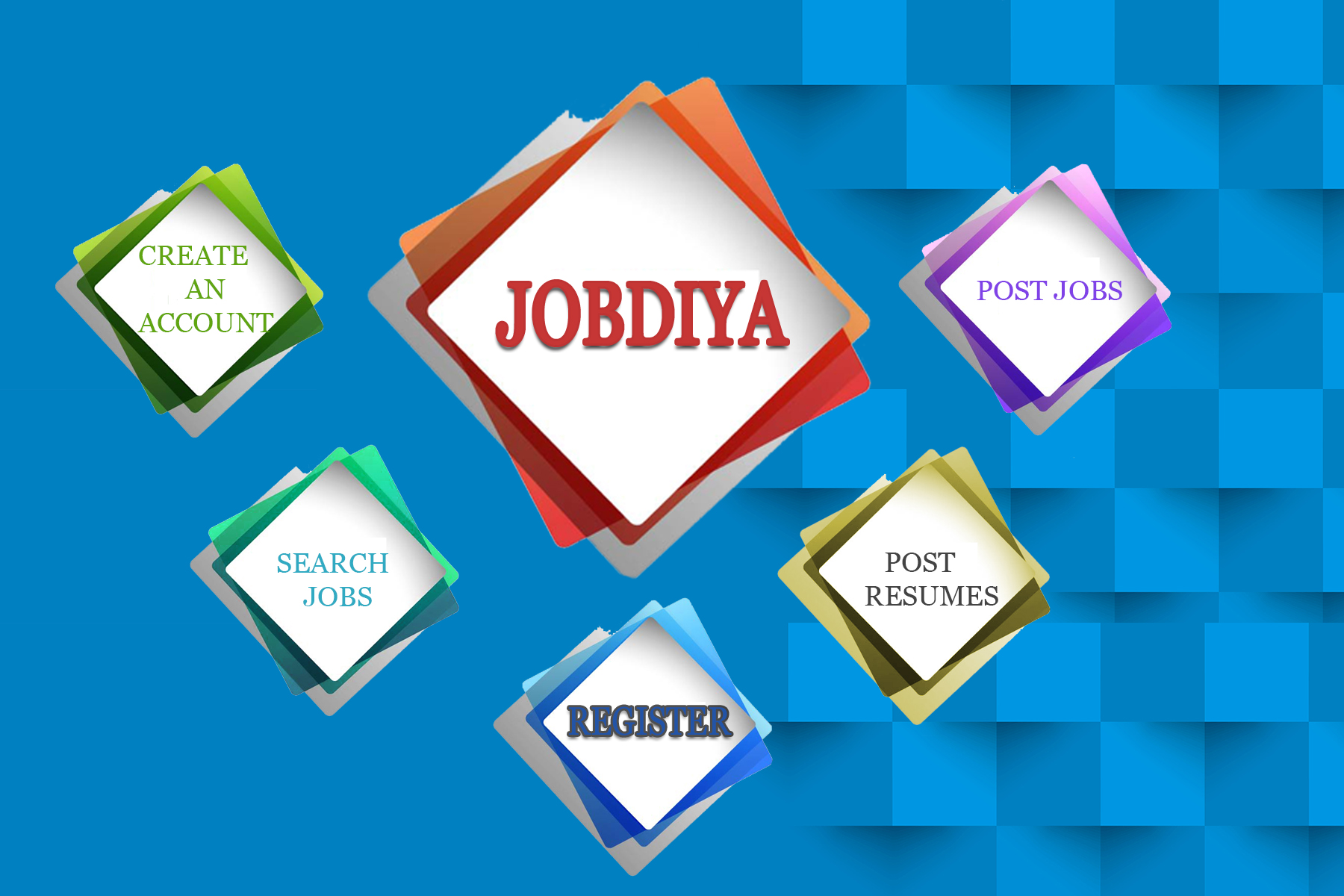 Image for  best software training in  hyderabad _ job diya app.com