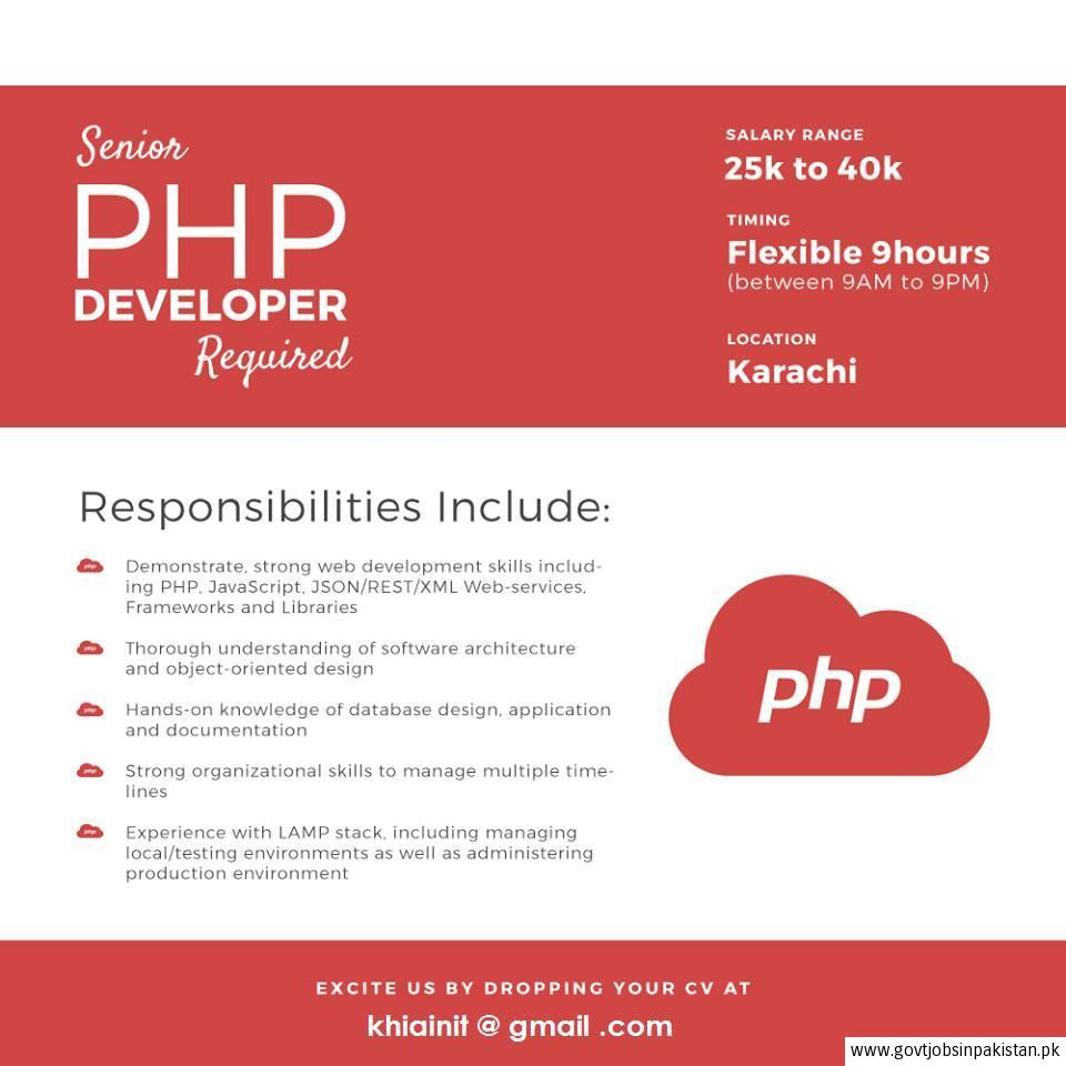 Image for Looking for php developers in ranchi