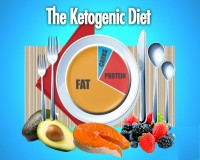 Image for The Truth About The Ketogenic Diet