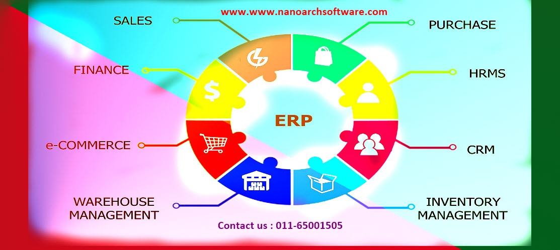 Image for Scalable, customizable and easy to use ERP software||Nanoarch Software