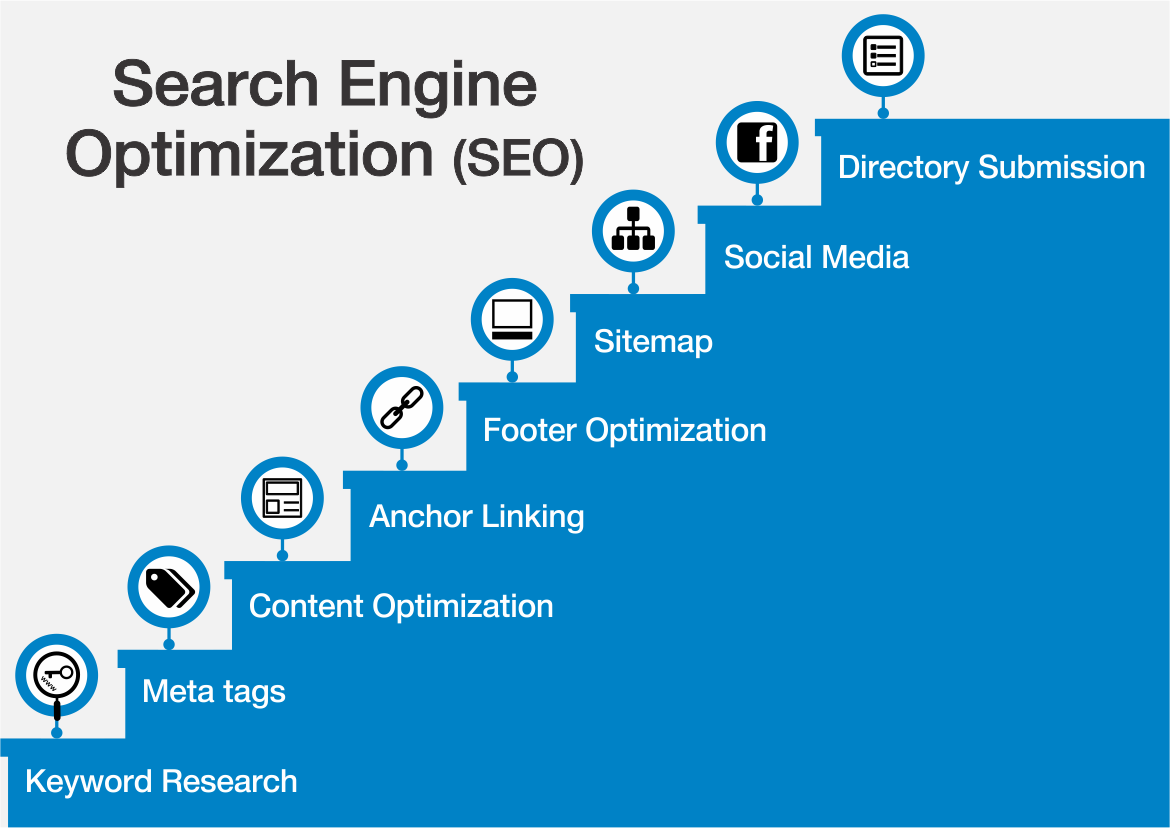 Image for SEO Mumbai : Best Services SEO Company in Mumbai